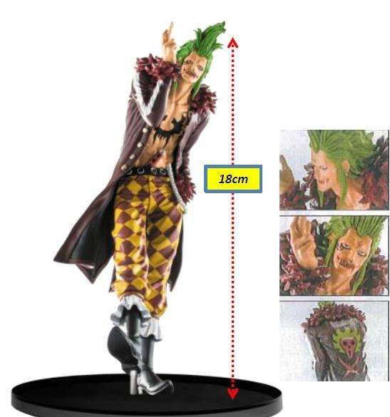 Figura Bartolomeo